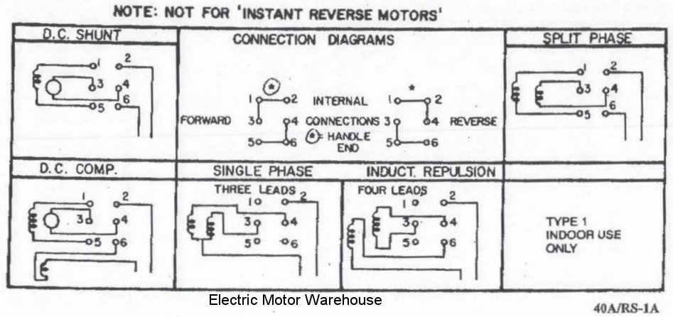 RS1A_diagram 1 5 hp 2 hp electric motor reversing drum switch single phase 3 Phase Power Wiring Diagram at readyjetset.co