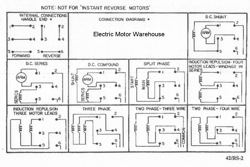 2 hp - 3 hp electric motor reversing drum switch - position, Wiring diagram